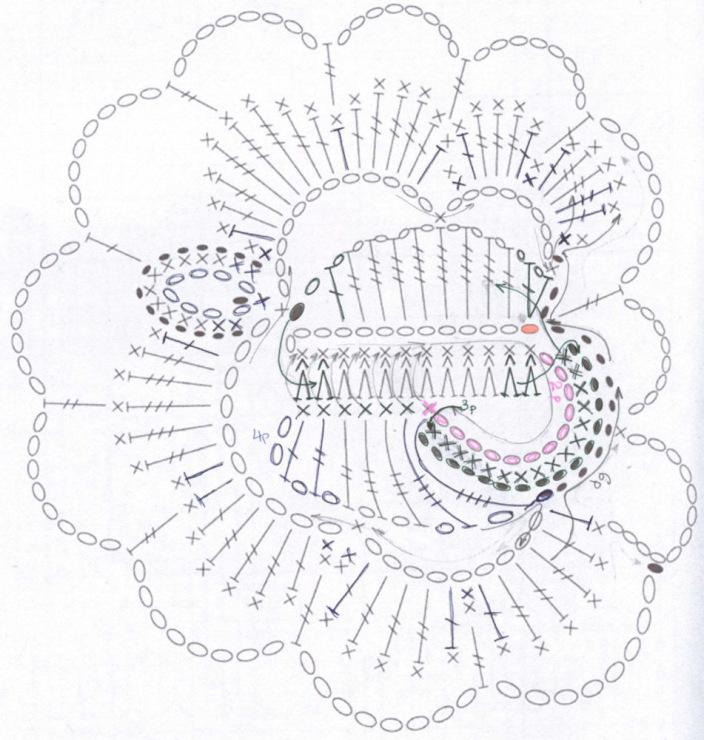 розы крючком схемы - Сумки.