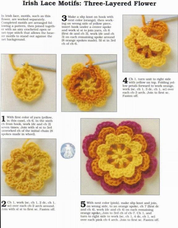 Вязание крючком цветов для начинающих схемы с подробным описанием 24
