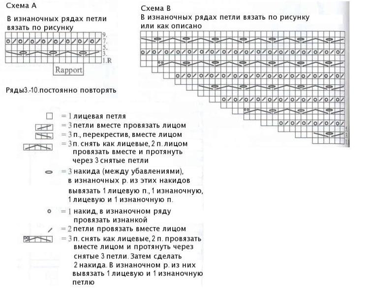 схемы вязания спицами для йорков - Схемы