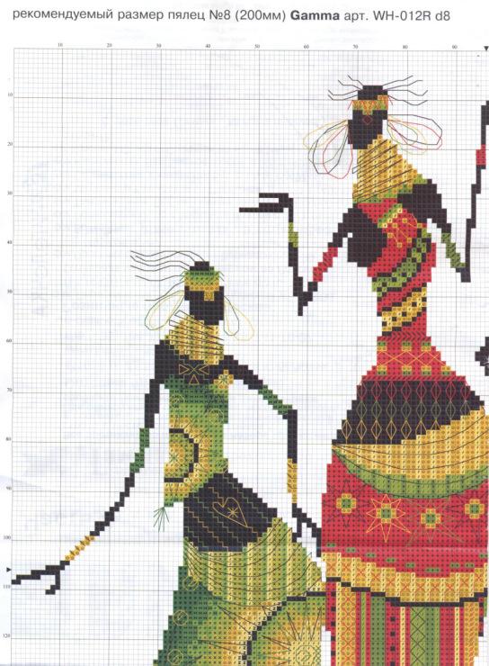 Часть 17 - Африканки
