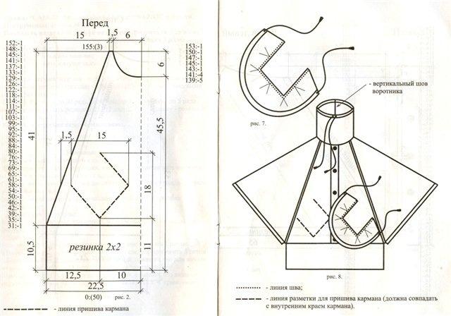 Как быстро сшить пальто без выкройки ольга никишичева