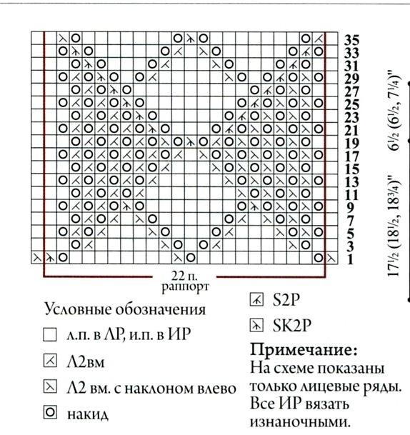 Вязание кардигана на спицах схемы