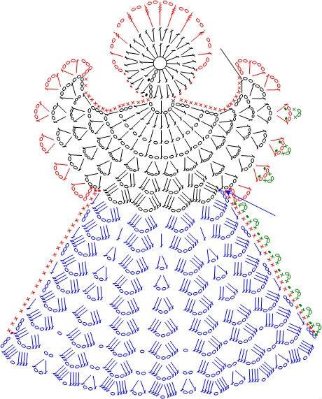 Вязанный крючком ангел схемы