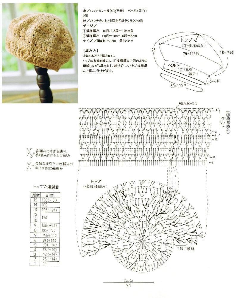 Ажурные летние береты спицами с описанием и схемами
