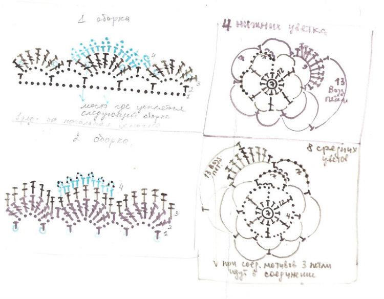 Эту фотографию можно посмотреть в каталоге Учебные курсы вязания крючком и Схема по вязанию одежды для той терьера
