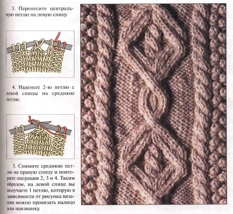 Ирландское вязание (жгуты,косы,шишечки) В. Я. Радзиевская - Ирландское вязание. Для тех, кто любит вязать_29
