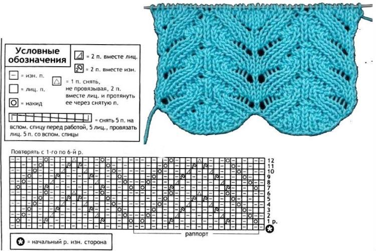 Схема вязания резинки косами