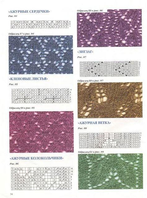 Узор для вязания спицами с описанием и схемами 185