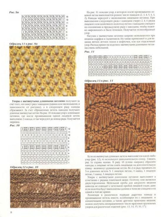 Виды вязок спицами Узоры для 83