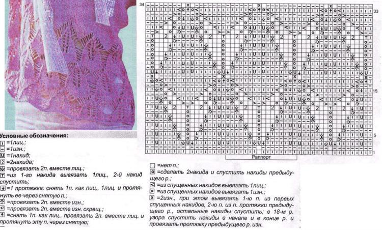Вязание спицами узоры ажурные листики схемы и описание