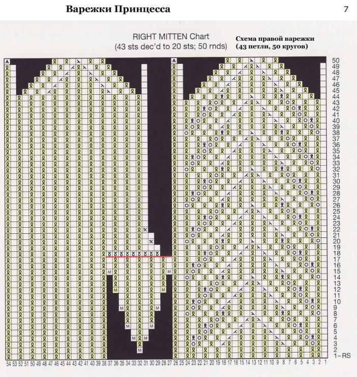 Схемы мастер класс вязание спицами варежки