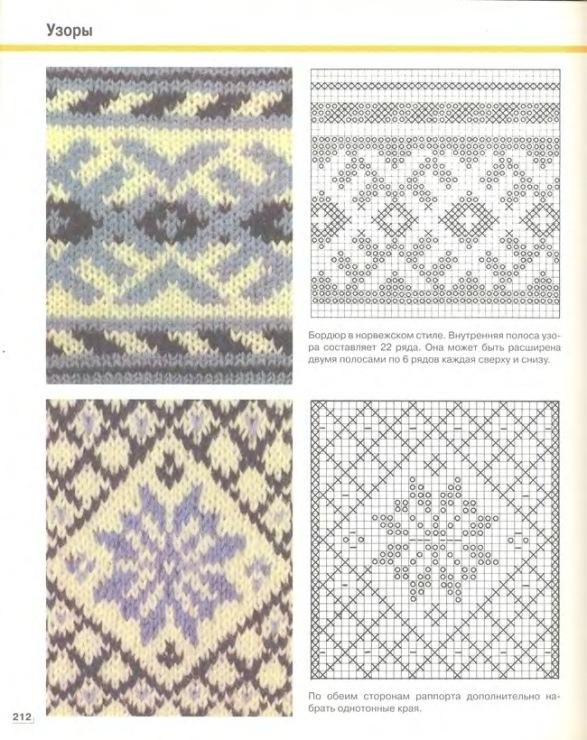Жаккардовые, норвежские , скандинавские, с рисунком, цветными узоры для вязания спицами скачать схемы и