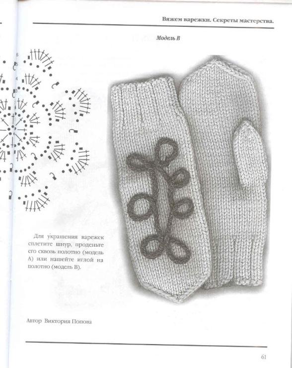 Модели по вязанию варежки