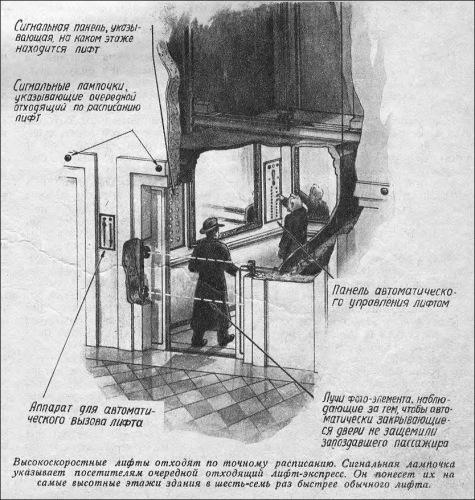 Лифты и эскалаторы Дворца Советов